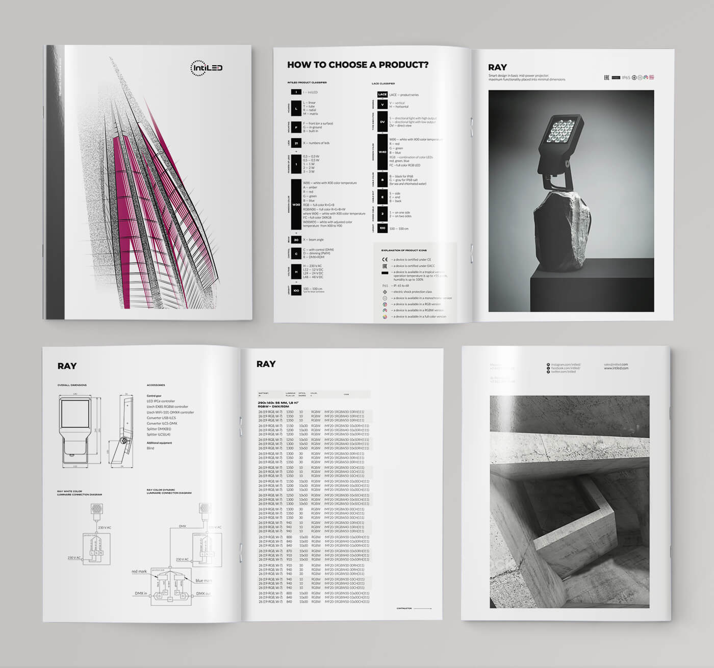 Технический каталог Intiled